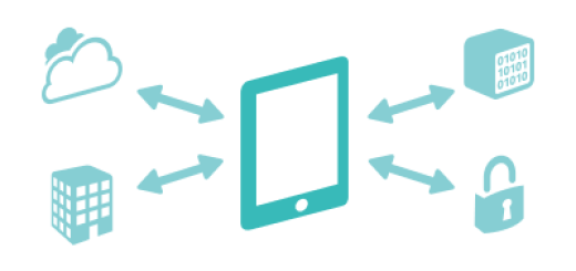 Mobile Express Schematic